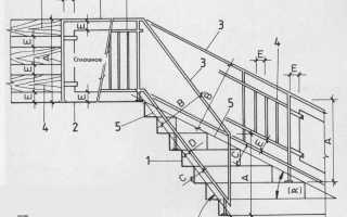 Лестничный марш размеры, лестница на второй этаж — гост
