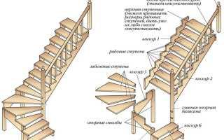 Стандартные размеры ступеней лестницы и оптимальная высота крыльца