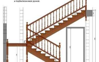 Ширина и высота ступеней лестницы, косоура по нормам СНиП