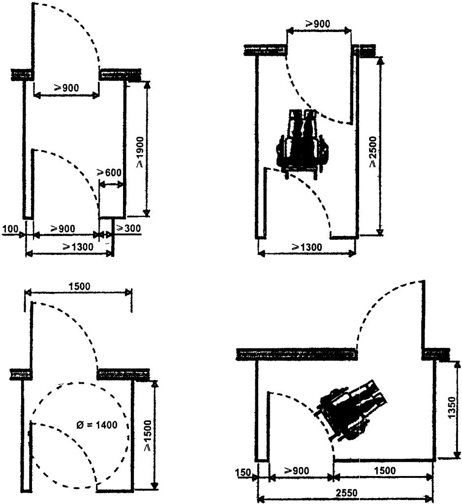 Размеры поворотной площадки