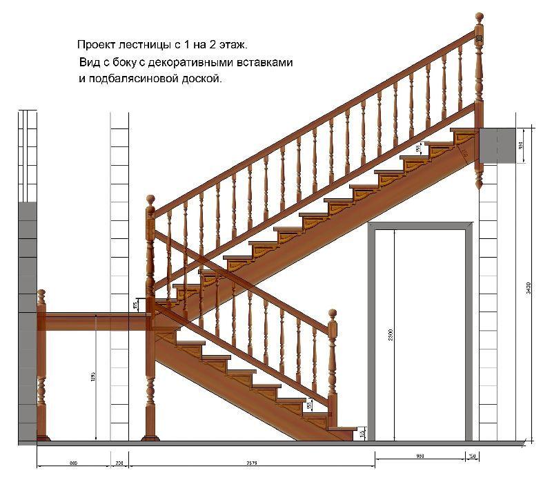 Что нужно учесть при проектировании лестницы
