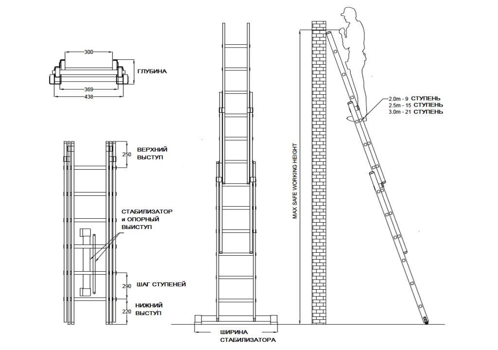 Характеристики лестницы