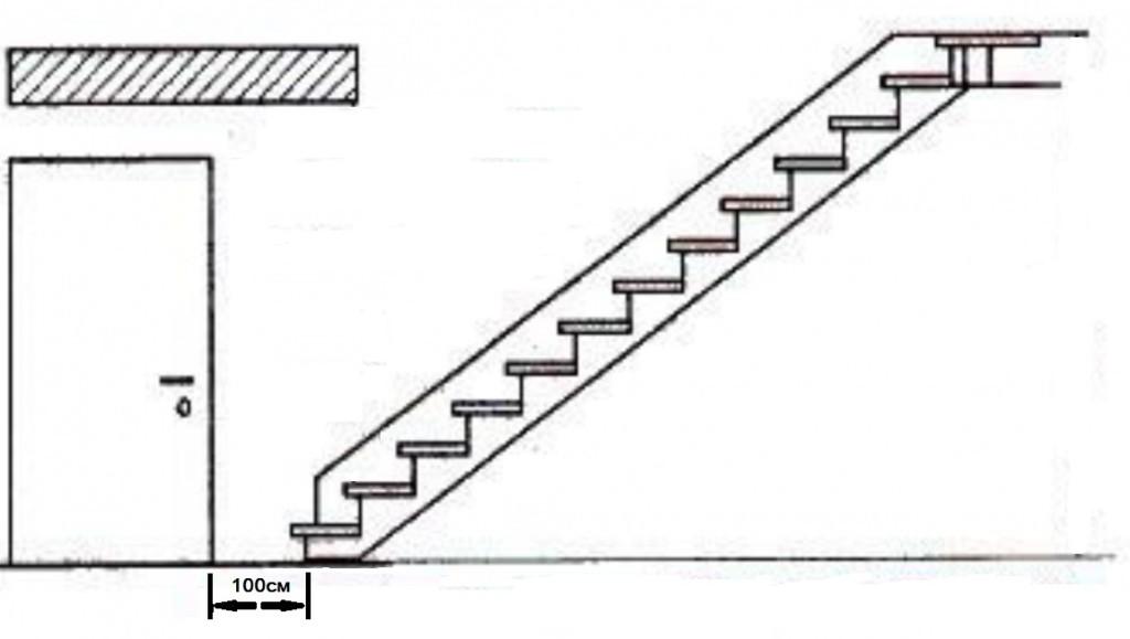 Расстояние между дверью и лестницей