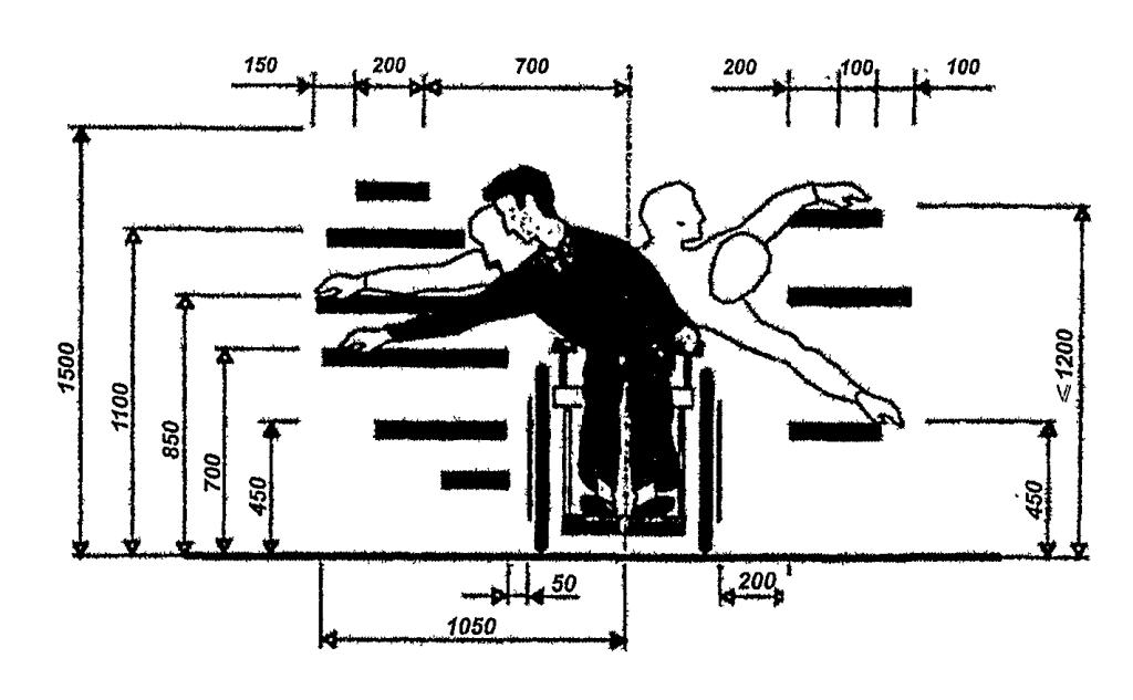Расстояние размаха человека на инвалидной коляске