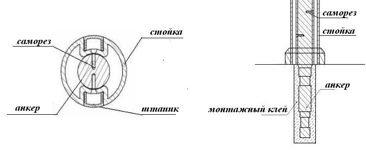 элементы крепежа