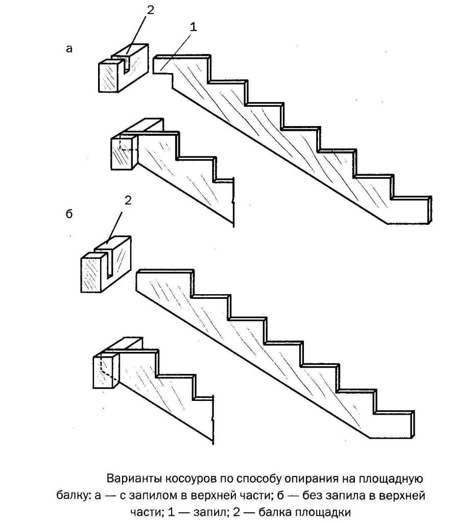 косоур для лестницы