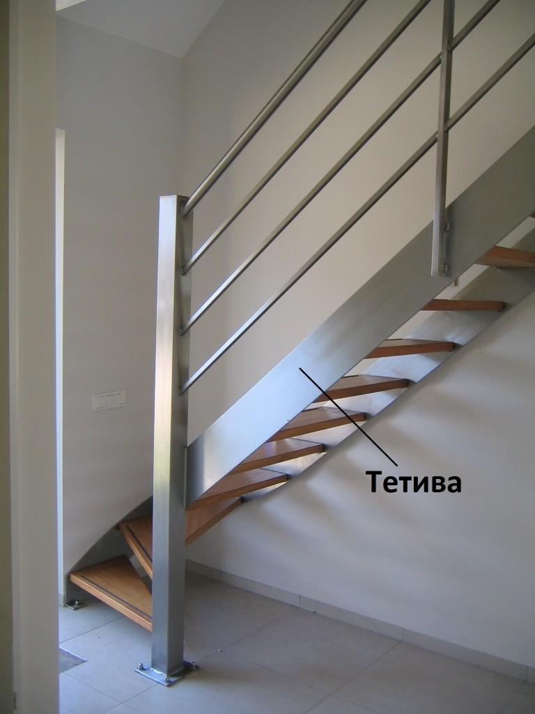 монтаж лестниц