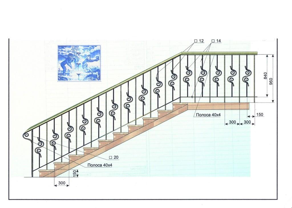 ограждение лестницы
