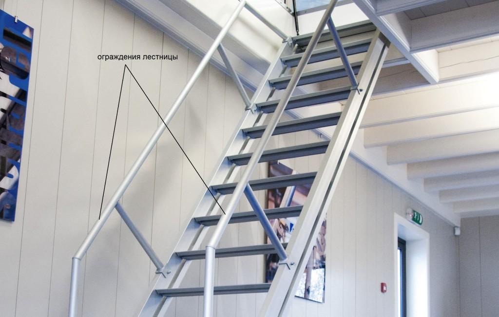 элементы ограждения лестницы