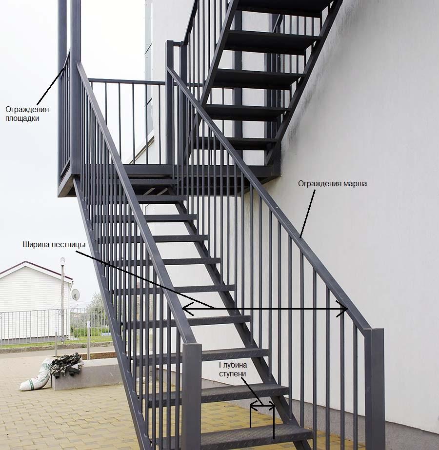 Параметры маршевой лестницы: глубина ступени должна быть не менее 25 см; высота ограждений маршей и площадок должна составлять 1м 20 см; ширина лестницы варьируется от 0,9 м до 2,4 м