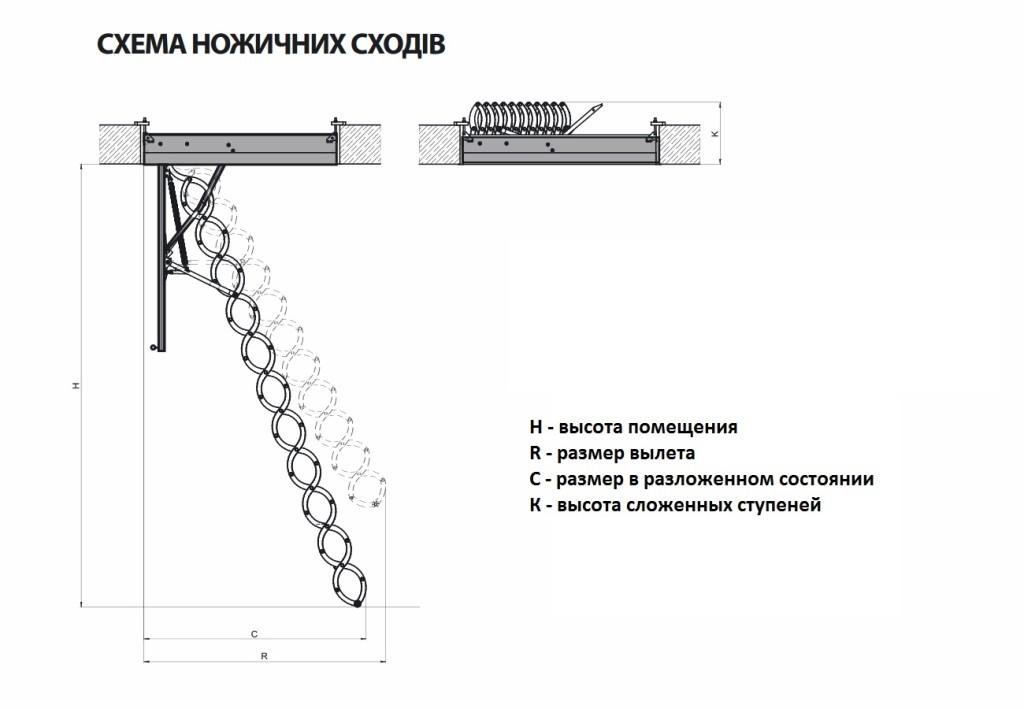 ножничных лестниц
