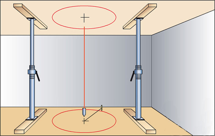 Разметка проема производится параллельно к полу.