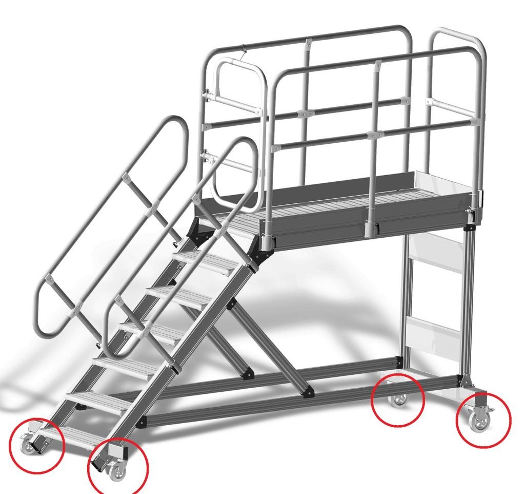 колеса лестниц