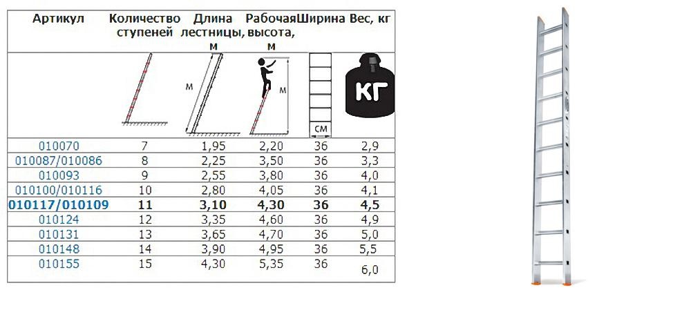 таблица размеров алюминиевых односекционных лестниц