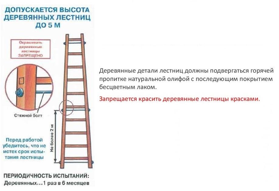 Требования к приставным лестницами.