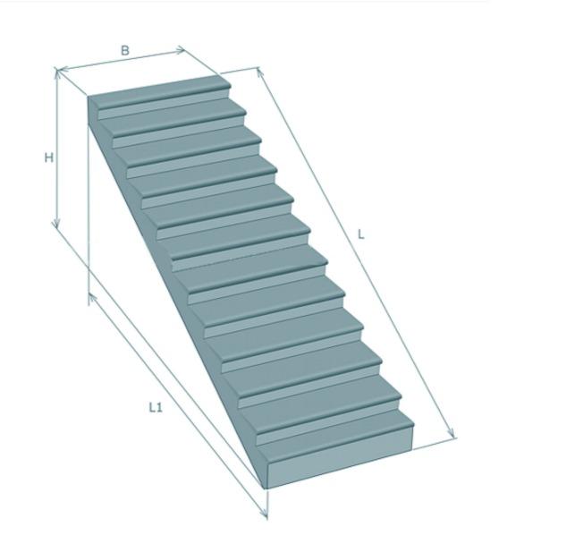 ЛМФ - лестничный марш с фризовыми ступенями