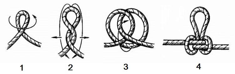 веревочный узел