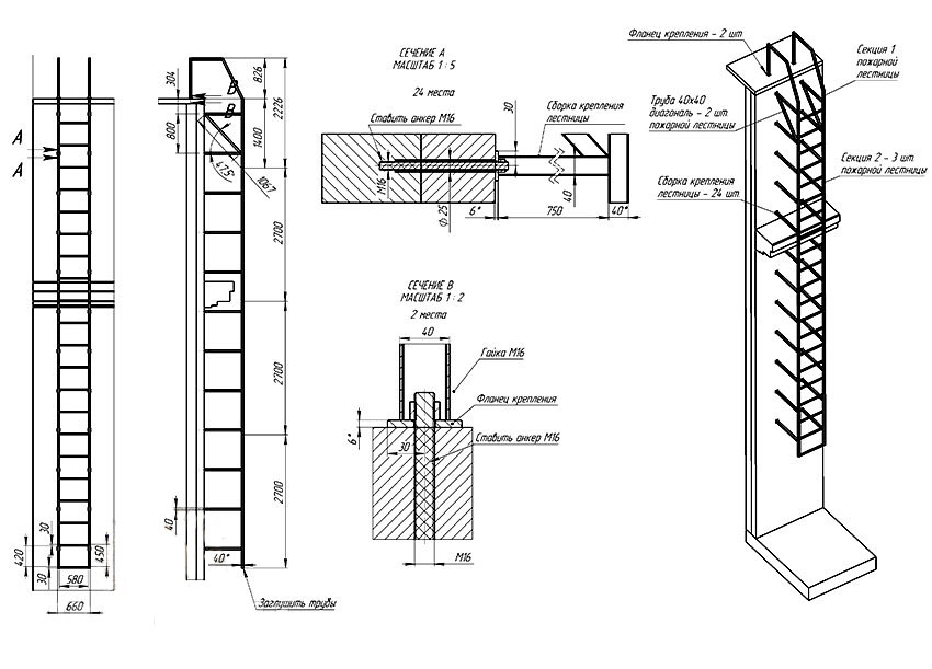 Размеры пожарных лестниц